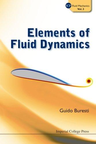 Elements Of Fluid Dynamics (ICP Fluid Mechanics)