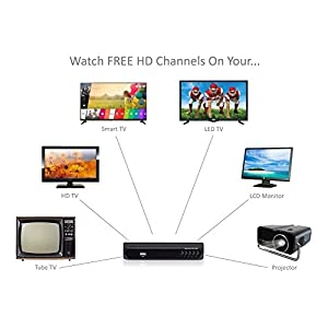 Digital Converter Box + Flat Antenna + RF Cord for Recording & Watching Full HD Digital Channels for FREE (Instant & Scheduled Recording, 1080P, HDMI Output, 7 Day Program Guide & LCD Screen)