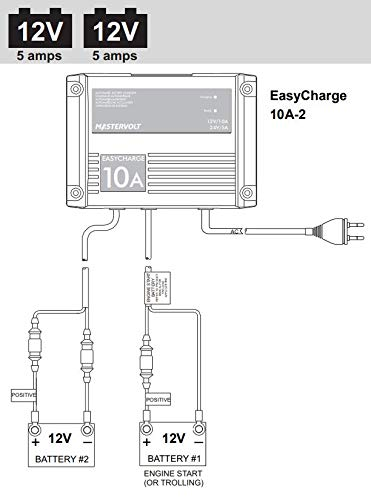 Cargador de bater/ías Mastervolt EasyCharge 4.3A a 12V