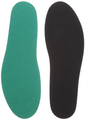 Buy insoles for flats