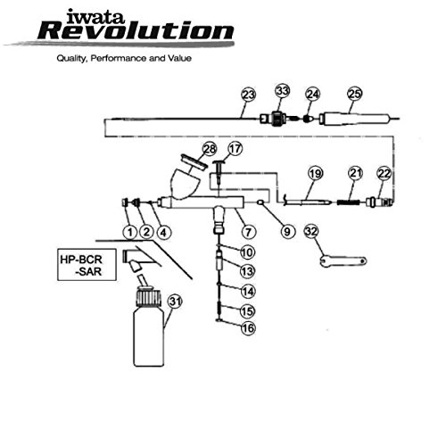 Aer/ógrafo Iwata revoluci/ón hp-ar 0,3