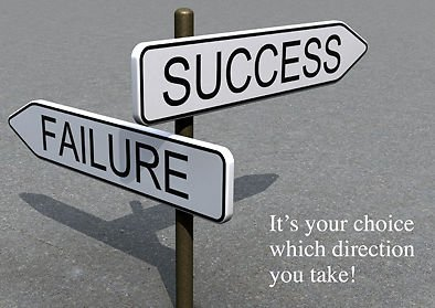 MOTIVATIONAL - Success Failure - Its your choice which direction you take - A3 poster - Quote Sign Poster Print Picture, SPORTS, BODYBUILDING by Salopian Sales