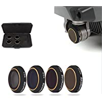 Hobby Signal Camera Lens Filter ND4 & ND8 & ND16 & ND32 Filters Kit for DJI MAVIC PRO 4pcs/set