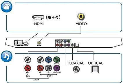 Philips BDP7750/12 - Reproductor de Blu-ray/DVD (4K Ultra HD, Miracast, wifi integrado), negro: Amazon.es: Electrónica