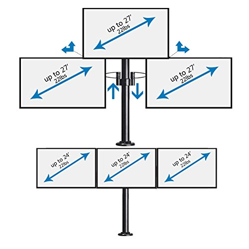 Vemount Fully Adjustable Triple Monitor Mount for 14-27' LCD LED Screens...