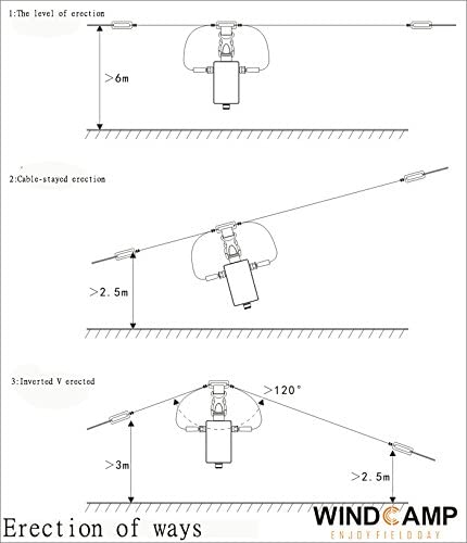 WINDCAMP portátil Windom Antena QRP FT-817 eleacraft KX3 ...