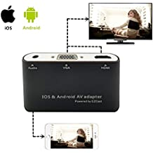 Goodock Lightning to HDMI VGA Adapter for iOS & Android, USB Micro/Type c to HDMI VGA Digital AV Adapter Converter for iPhone iPad iPod Samsung Galaxy LG Google (Firmware Upgradeable)