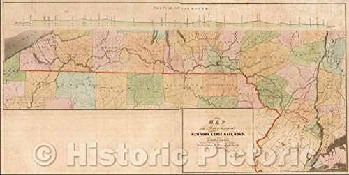 (Historic Map | Map of the Route of the Proposed New York & Erie Railroad AS Surveyed in, Reduced from the Plans as returned, 1834, Benjamin Wright | Vintage Wall Art 24in x 12in)