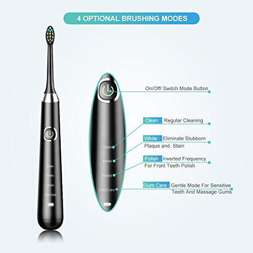 Electric Toothbrush, Dentist Recommend Sonic Rechargeable Electric Toothbrush with 4 Optional Modes 2 Min Smart Timer One Charge Minimum 30 Days Use IPX7 Waterproof 2 Replacement Heads by BEUTEESER by BEUTEESER (Image #1)