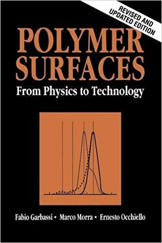 Polymer Surfaces: From Physics to Technology by Fabio Garbassi (1997-12-08)
