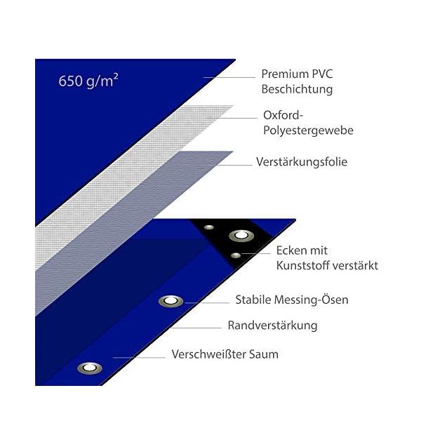 41ajNeLikUL NEMAXX PLA32 Premium Abdeckplane 300x200 cm blau mit Ösen, 650 g/m² PVC wasserdicht&reißfest - hochwertige Plane…