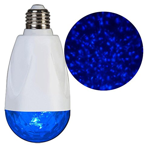 Blue Led Light Side Effects in US - 1