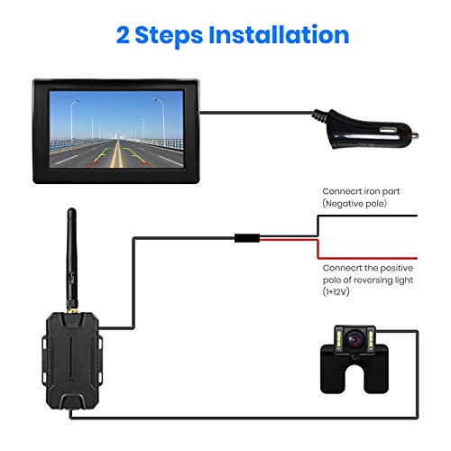 Buy backup camera for cars