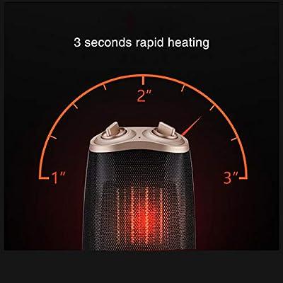 ZZ Heater Mini Calentador de Ventilador, luz Bajo Nivel de Ruido ...
