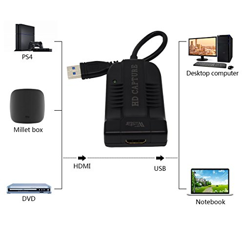 HDMI to USB3.0HD Video Capture Free Drive Support Streaming Media and Live Broadcast and Multiple Operating Systems (Windows, OS X, Linux) by Wiistar (Image #4)