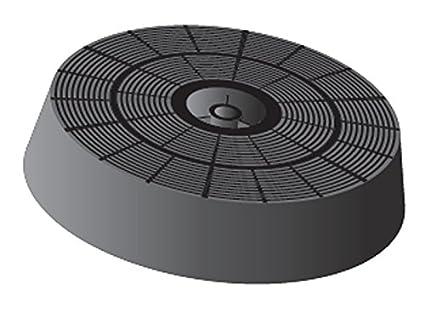 Filter für dunstabzugshauben Ø teka turboair electrolux amazon