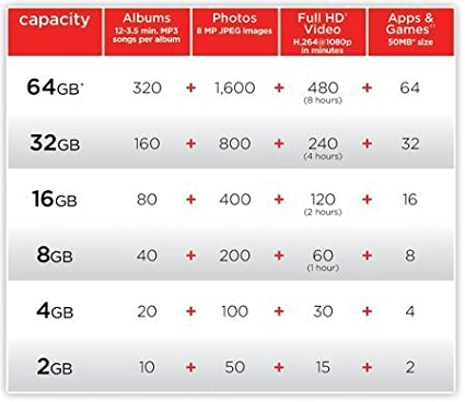 lossless recording Professional Ultra SanDisk 4GB MicroSDHC Card for  Kindle Fire HD 7 Smartphone is custom formatted for high speed UHS-1 Class 10 Certified 30MB//sec Includes Standard SD Adapter.