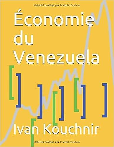 Économie du Venezuela