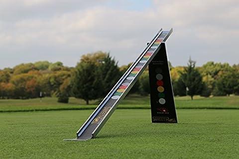 EyeLine Golf Sweet Roll Rail System Training