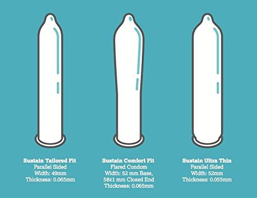 Condom widths