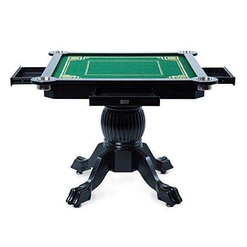 Bbo poker tables uk