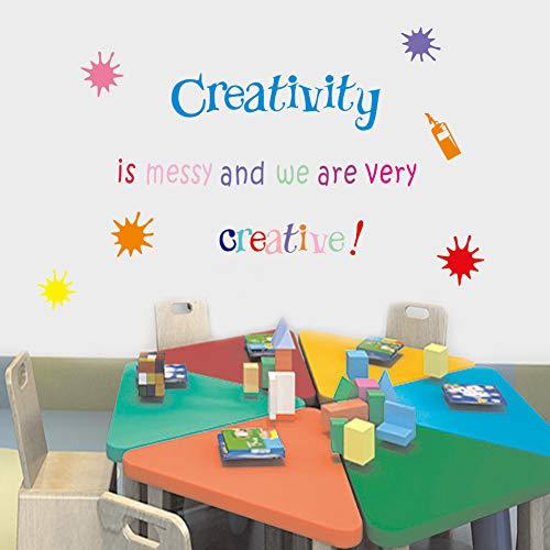 IARTTOP Inspirational Creativity Splotches Decorations product image