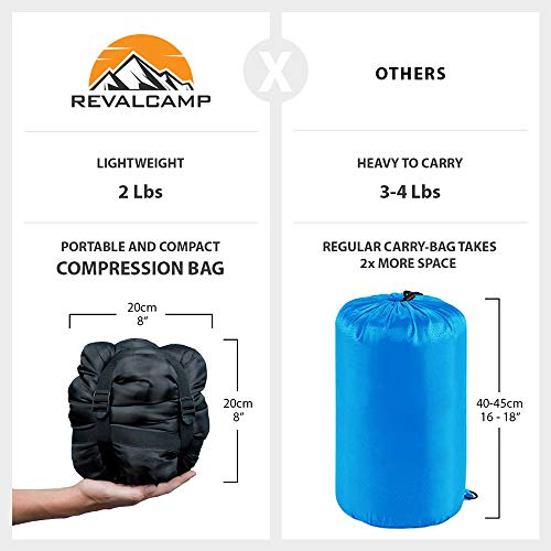 REVALCAMP Lightweight Sleeping Bag for Indoor & Outdoor