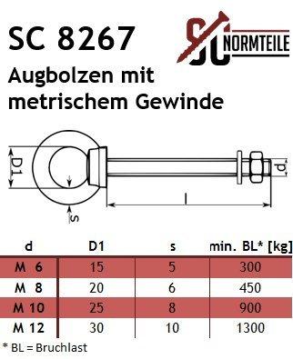 Gewindel/änge: 80 mm SC-Normteile/® Augbolzen mit metrischem Gewinde 20 St/ück - Ringschraube//Augenbolzen - M8 x 80 mm - - aus Edelstahl A4 V4A SC8267