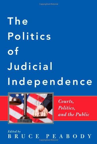 Politics Of Judicial Independence
