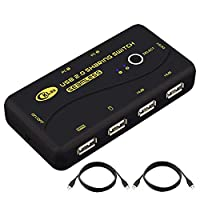 CKLau Seamless USB 2.0 Sharing Switch 2 Computers Share 4 USB Hub Devices USB Switcher Box Support Keyboard Mouse Switching for Printer, Scanner, Projector