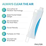 Philter Labs: Phlip - Unique Air Filtration