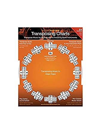 Ron Greene: Transposing Charts - Transpose Music For All