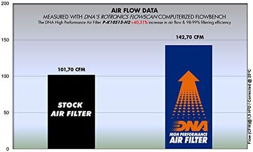 15-19 PN:P-K10S15-H2 DNA High Performance Air Filter for Kawasaki Ninja H2