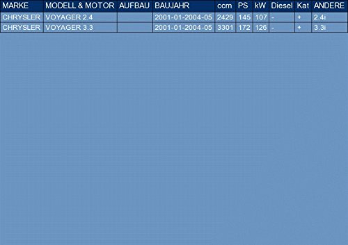 Anbauteile ETS-EXHAUST 52992 Endtopf Auspuff f/ür VOYAGER 2.4 3.3 145//172hp 2001-2004