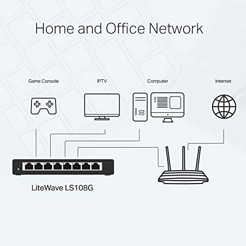 TP-Link LS108G - Switch 8 Puertos (10/100/1000) Switch ethernet, Switch gigabit, Carcasa metálica, Ultraligero con Super disipación de calor, Ahorro de Energía, Silencioso, Sin configuración: Tp-Link: Amazon.es: Informática
