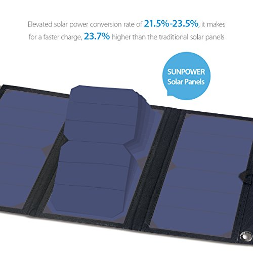 BigBlue 5V 28W Solar Charger with Digital Ammeter Waterproof Foldable Dual USB Ports Solar Battery Charger for iPhone 8/X/7/6s, iPad Pro/Air 2/Mini, Galaxy S8/S7/S6/Edge/Plus, LG, Nexus, HTC by BigBlue (Image #4)