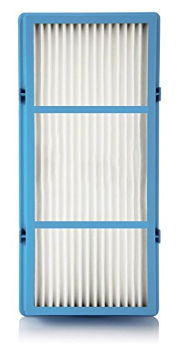 - Nispira Replacement HEPA Filter For Holmes AER1 Series Total Air Filter, HAPF30AT For Purifier HAP242-NUC, 1 Filter