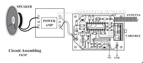 basic radio fm simplify tuner 88 108 mhz electronic kit circuit