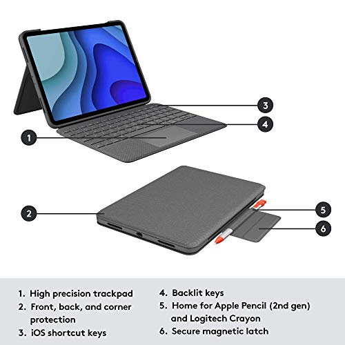 Logitech Folio Touch IPad Keyboard Case With Trackpad And ...