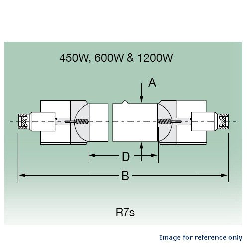 Ushio BC1819 5000062 - MHL-1000/1 1200W Metal Halide Light Bulb