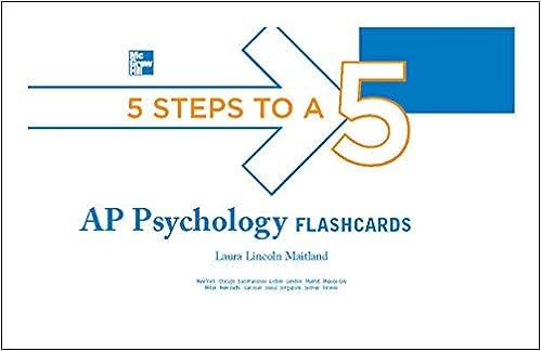 ap psychology famous psychologists
