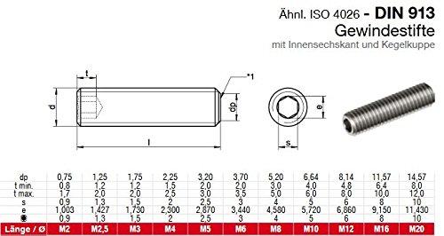 Gewindestifte DIN 913 A2 Edelstahl M2 M3 M4 M5 Innensechskant