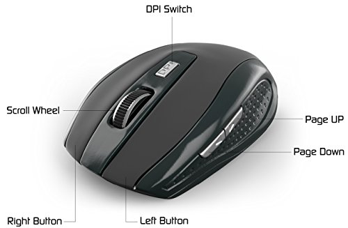 OfficeTec 2.4GHz Wireless Keyboard And Mouse Combo (KB101) by OfficeTec (Image #4)'