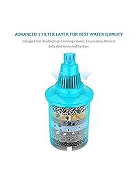 10 tazas jarra filtro de agua con 2 cartuchos de larga vida, gran capacidad