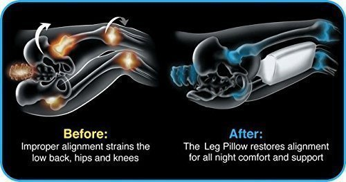 Sciatic Nerve Pain Relief Knee Pillow Best For Hip Leg