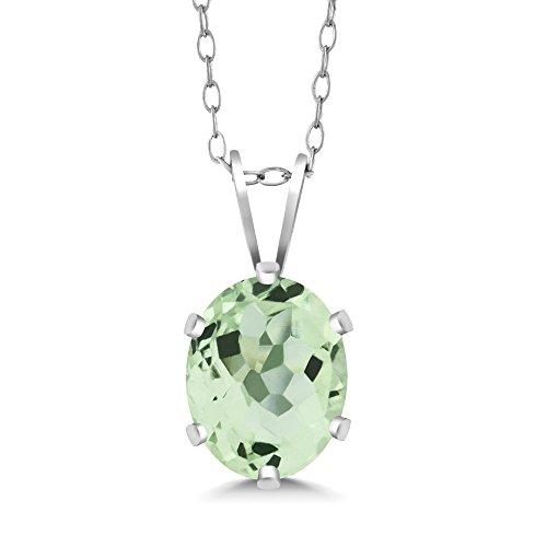 1.00 Ct Oval Shape Green Amethyst Sterling Silver (Amethyst Oval Shape)