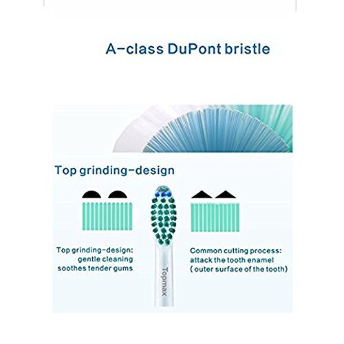 Sonicare Replacement Heads,TOPMAX,fit - Import It All