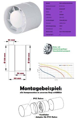 Kanal Rohrventilator Rohreinschub Abluft L/üfter Rohr Ventilator Leise WKA /Ø 150 mm Kugellager Rohrl/üfter