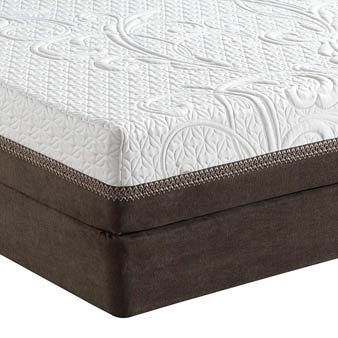 Best Platform Beds With Storage Drawers Reviews Queen