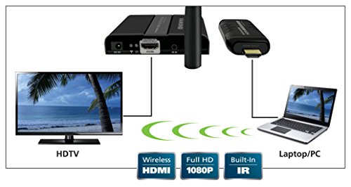 Diamond HDMI Extender Kit, TV Transmitter Receiver Stream Content Laptops, PC, Cable Satellite Blu-ray, PS3, PS4, Xbox Xbox One